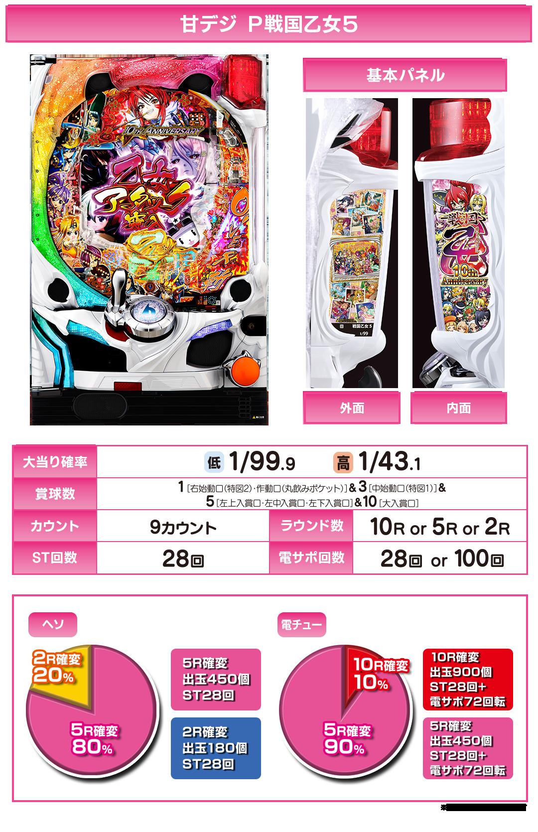 ぱちんこ 戦国 おとめ 甘 5